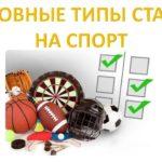 Типы и виды ставок на спорт: от ординаров и экспрессов до тоталов и форы